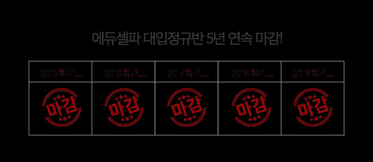 에듀셀파 대입정규반 5년 연속마감