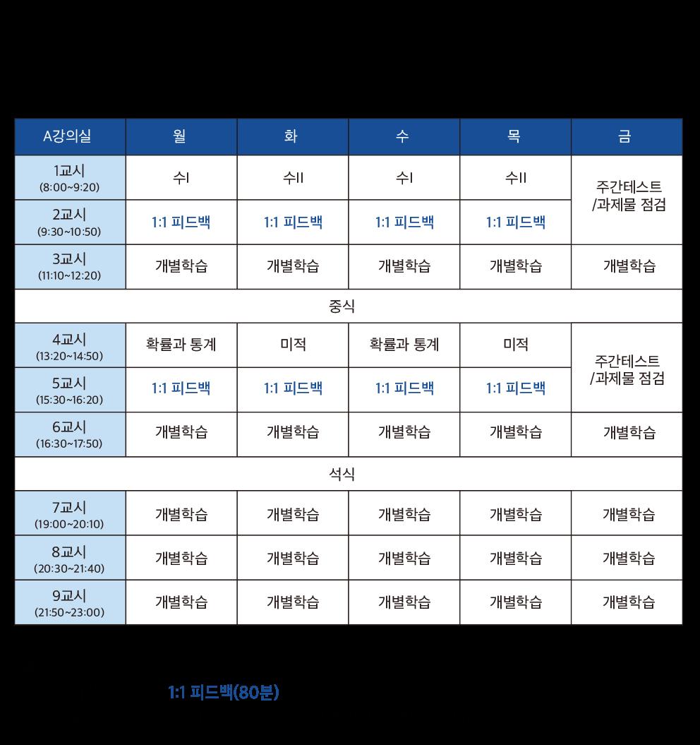 수학집중반 표준시간표